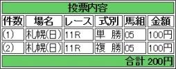 20140824 札幌記念 ゴールドシップ