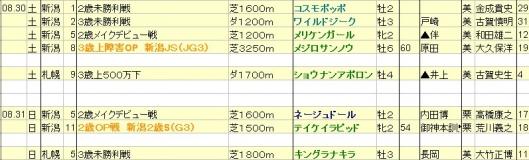 2014083031想定