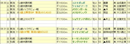 2014083031 JRA発表