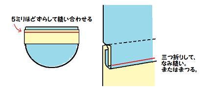 キャップ作り方6