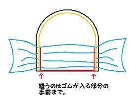 キャップ作り方8