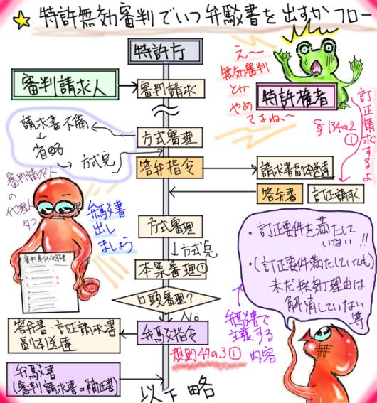 shinjin kensyu 03