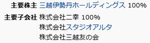 wiki三越2