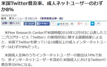 news米国Twitter普及率、成人ネットユーザーのわずか8%