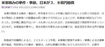 news米軍絡みの事件・事故、日本が3.8億円賠償