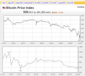BitcoinPriceIndex.png