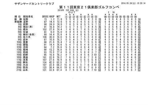 2014_05_24_第11回東京21倶楽部ゴルフコンペ結果_01_10004