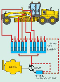 操作性の図