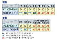 作業操作性図