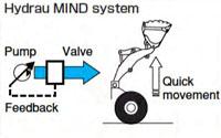 エンジンシステム