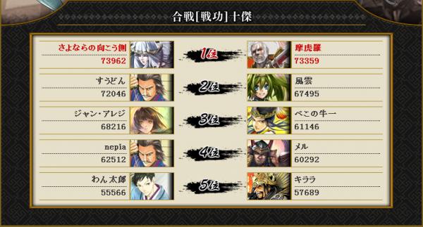 vs鈴木戦 結果3