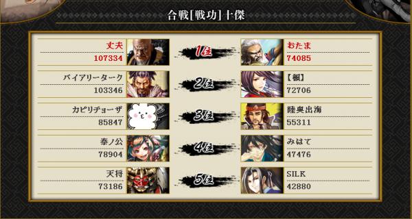 vs北条戦(攻)結果3