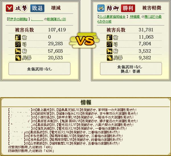 林檎姫盟主戦7