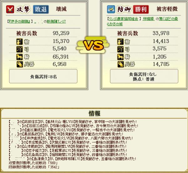林檎姫盟主戦9