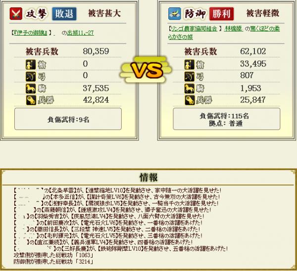 林檎姫盟主戦10
