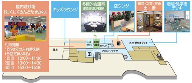 福島空港3Fマップ