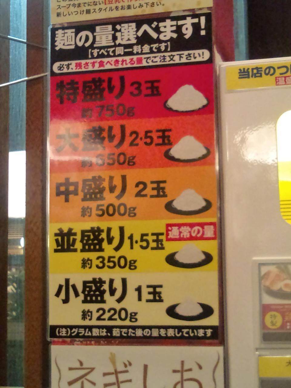 つけ麺大臣(食券)
