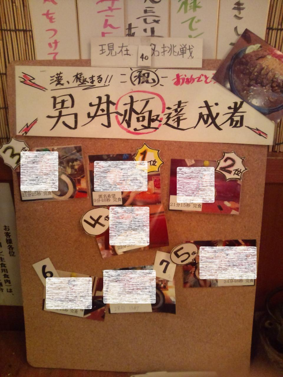 やるき茶屋下北沢南口店(チャレンジャー)