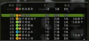 真紅 剣岳露命_8