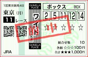 東京新聞杯 ワイド