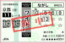京都11R ワイド