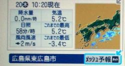 週間天気予報20140220-2