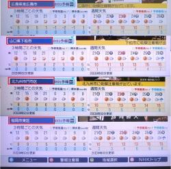 週間天気予報20140220-1