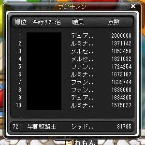 パンチングマシンの結果…、300.300