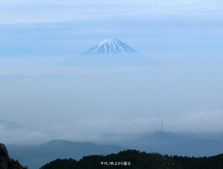 富士山展望、千代ノ吹上
