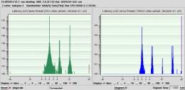 latencyhistgram5.jpg
