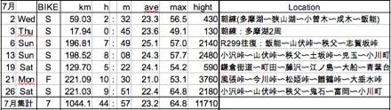 201407_soko.jpg