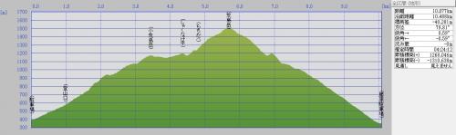 arashima_20140523072817346.jpg