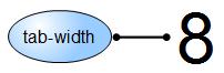 elisp_guide_symbol.png