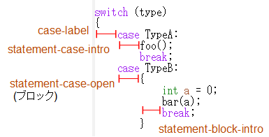 emacs_indent_offset_switch.png