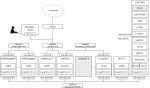 openstack_topology.jpg