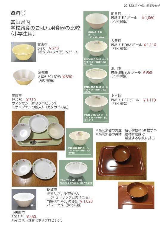 給食-飯椀県内比較JPEG_convert_20140331231533