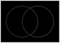 2つの集合の共通部分