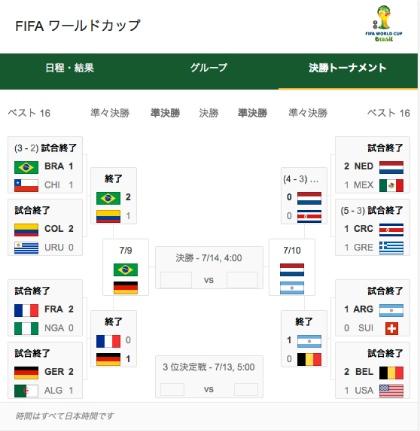 ワールドカップベスト4