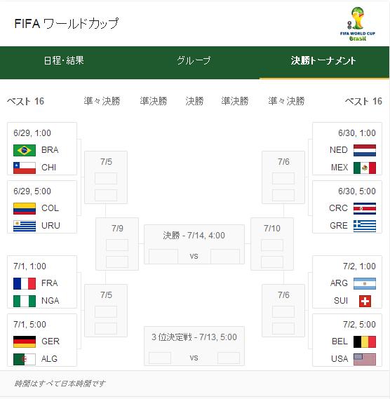 ブラジルW杯ベスト16