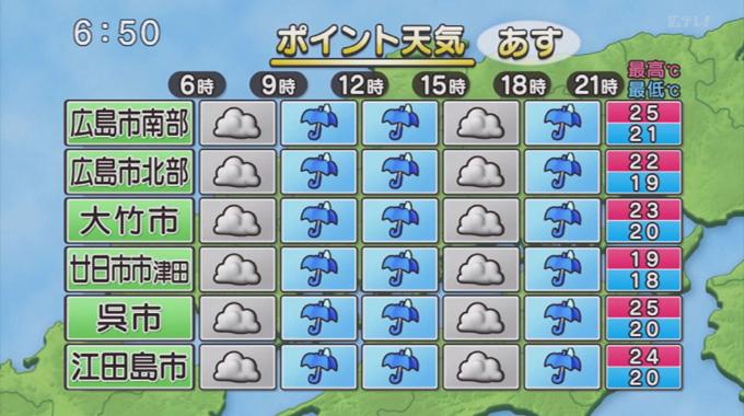 広島 天気 1 時間