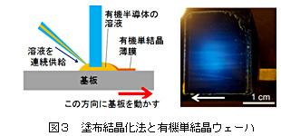 TokyoUniv_coatingcristalizemethod_image.jpg