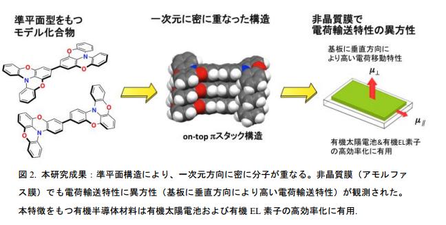 kyotoUniv_organicsemiconductor_amo_image.png
