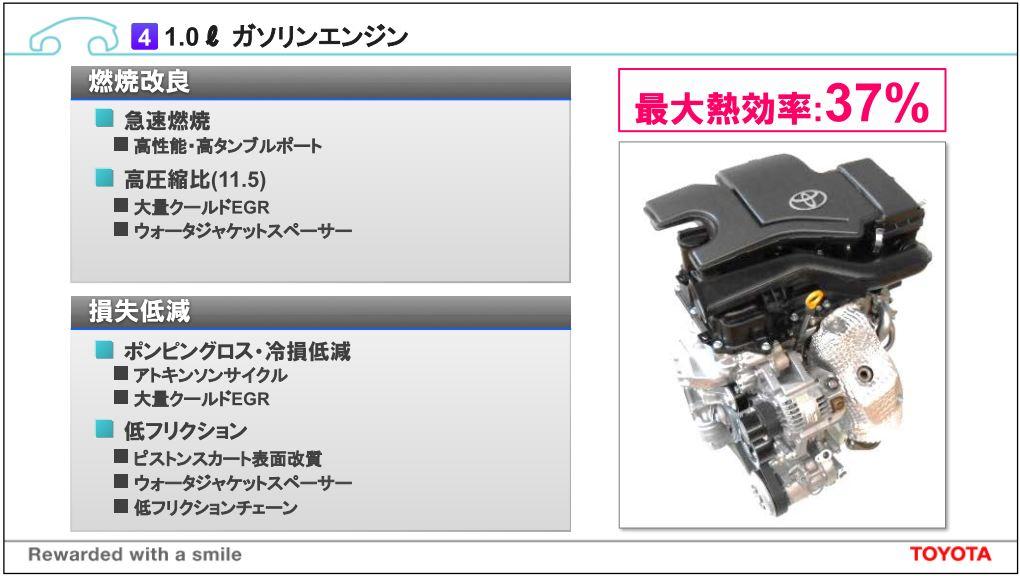 トヨタ 新エンジン10