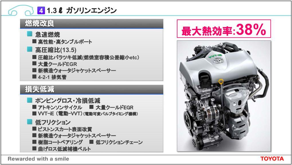 トヨタ 新エンジン13L
