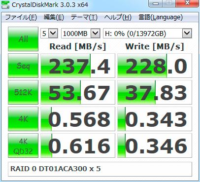 RAID 0(DT01ACA300×5)