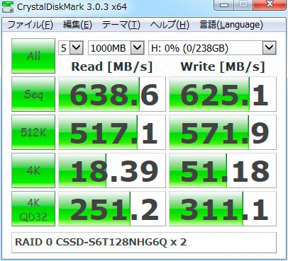 RAID 0 CSSD-S6T128NHG6Q×2