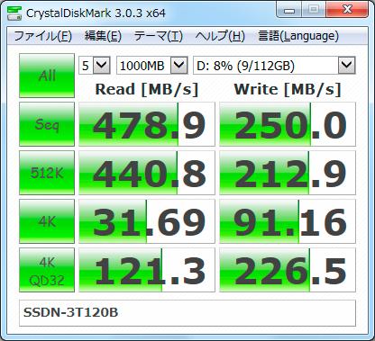【CDM3.0】SSDN-3T120B