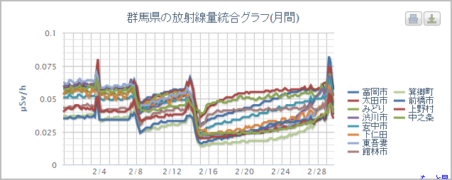 2014030218025062f.png