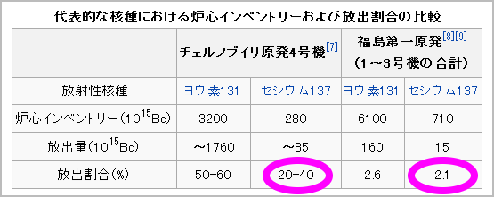 20140525170802244.png