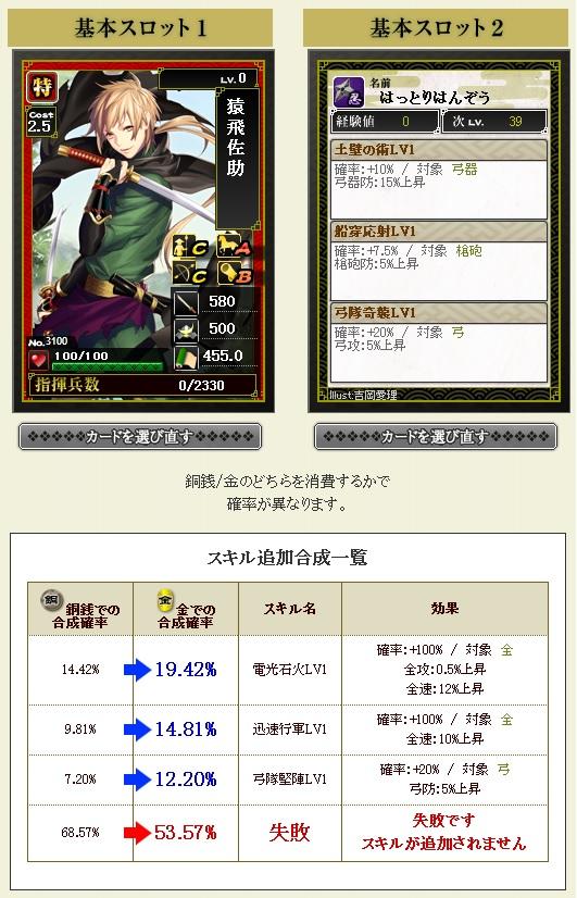 浅井政元合成3